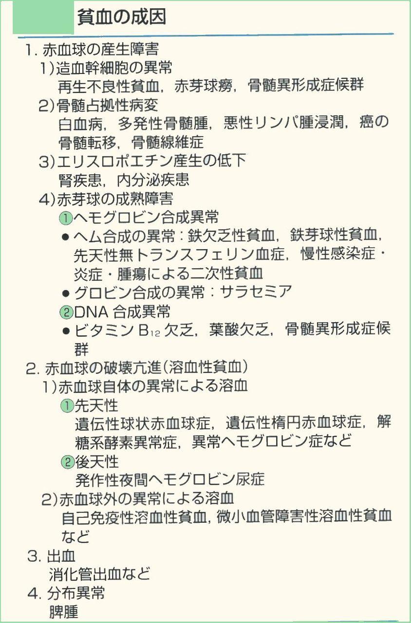 貧血 | [組圖+影片] 的最新詳盡資料** (必看!!) - www.go2tutor.com