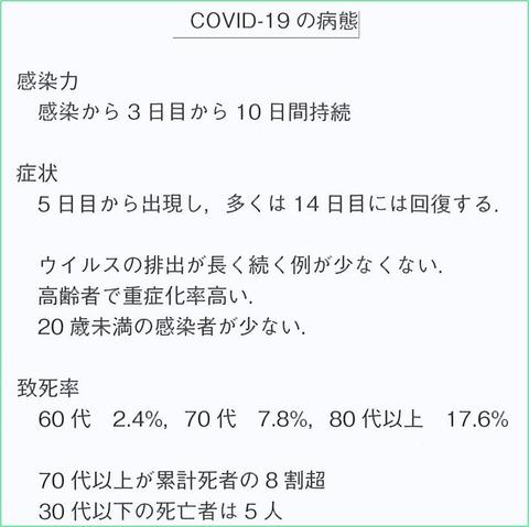 cov2p