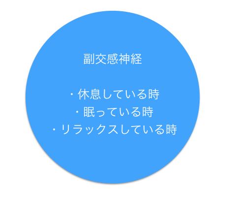 スクリーンショット 2016-04-18 10.23.48