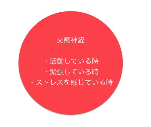 スクリーンショット 2016-04-18 10.20.54