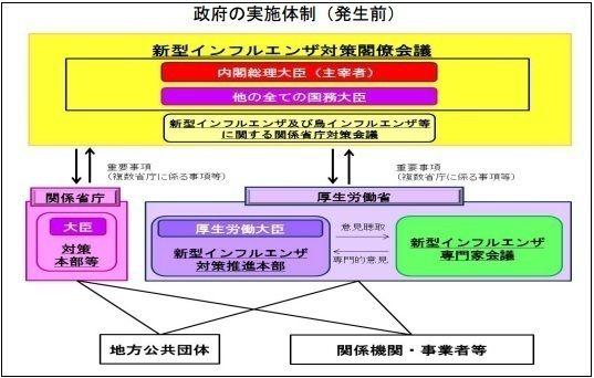 http://www.cas.go.jp/jp/seisaku/ful/kettei ...