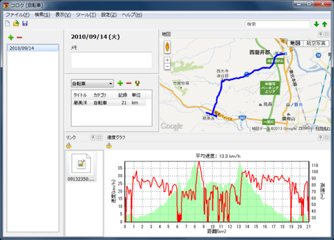 SpeedGraph