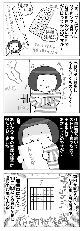 期 腹痛 日 目 高温 13