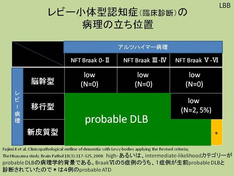 スライド13