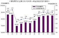 愛知県内企業の2017年 年末一時金の平均妥結額