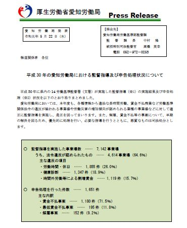 愛知労働局 平成30年の監督指導状況を公表