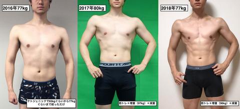 2015〜2018年度比較