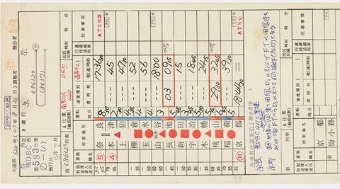 スタフ天鉄奈良線 S47.8