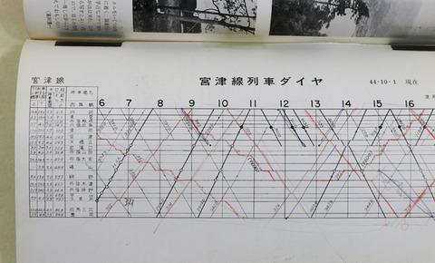 鉄道ファン増刊 103内容r2093