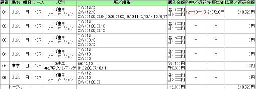 tokyo12