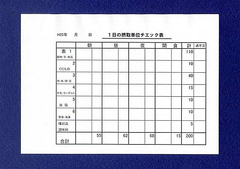 ... の摂取単位チェック表(表2