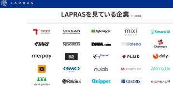 LAPRASを採用している企業