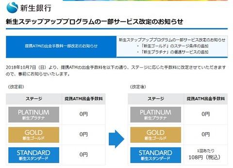 新生銀行の図