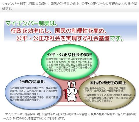 マイナンバー制度概要図総務省