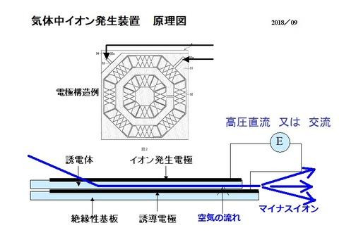 イオン発生装置原理図題