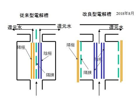 水の電気分解2題