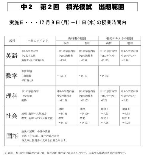2019第2回桐光模試 出題範囲B5-02