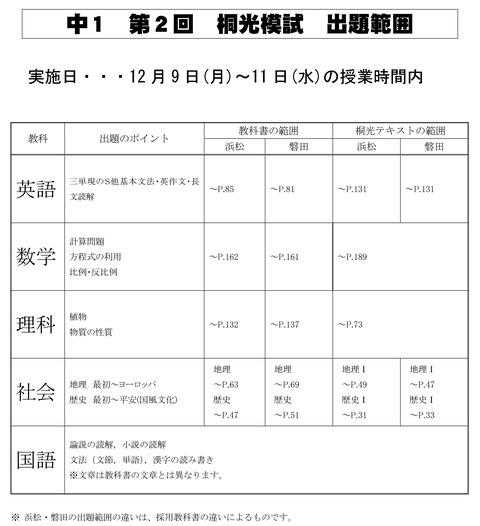 2019第2回桐光模試 出題範囲B5-01