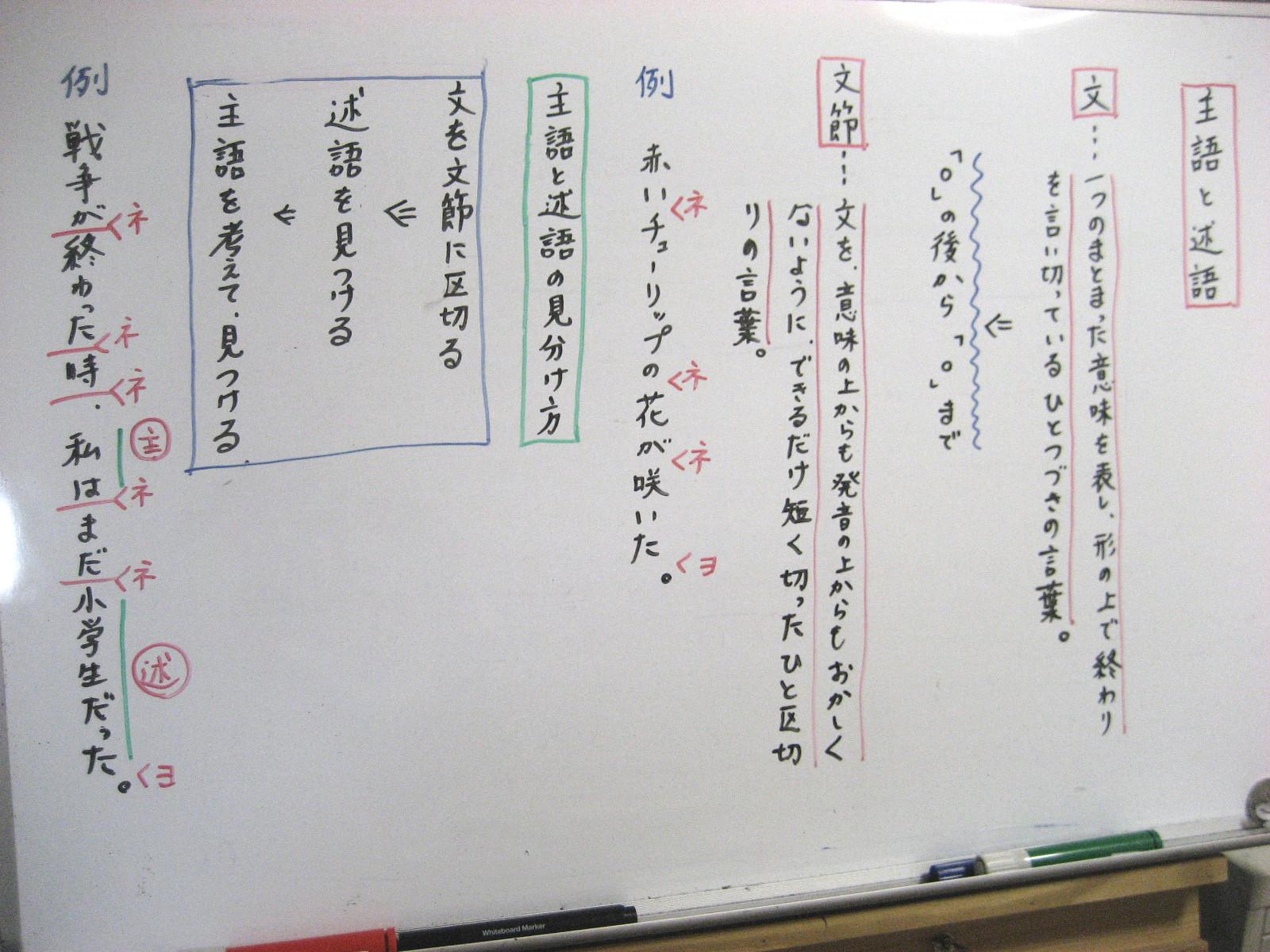 新小6生の国語文法の実況中継 進学指導塾アトリエ
