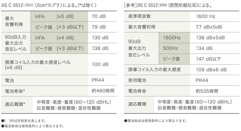 img-table2