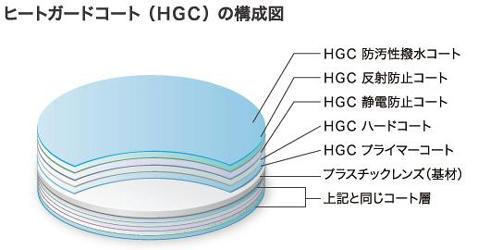 hgc_kouseizu-2010