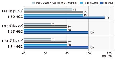 tainetsu_hikaku_3-490