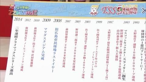 151003-249