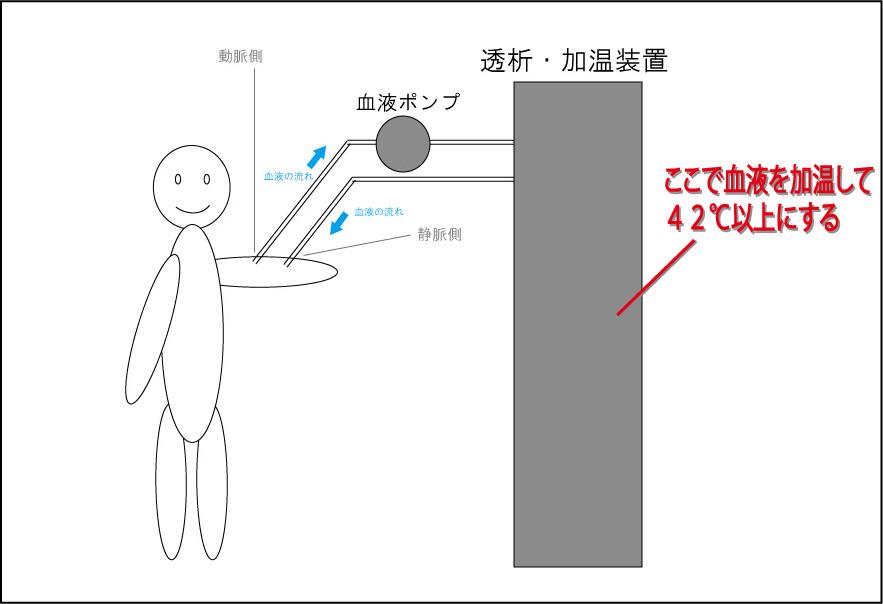 自分のイメージをラフに描いた図…ラフすぎ。