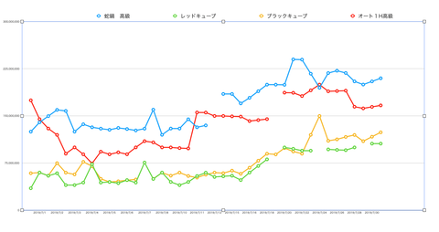 Trade_data01