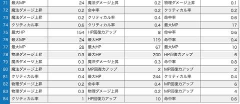 data3