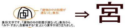 「宮」 の漢字成り立ち