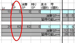 そのLvの時の、総SP量が算出されます