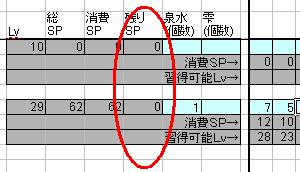 そのLvの時に、その天賦構成の場合の残りSPが算出されます