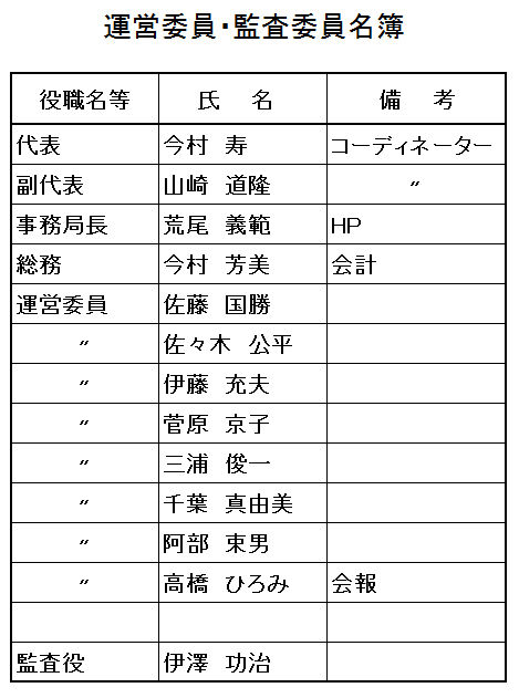 名簿2019-7-24
