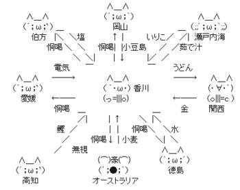 Kagawa-doukatsu