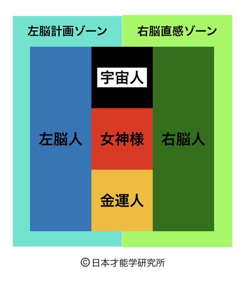 スクリーンショット 2020-03-17 15.29.29