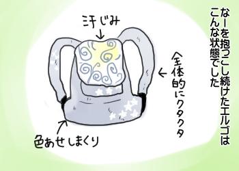 オリジナルエルゴを作る