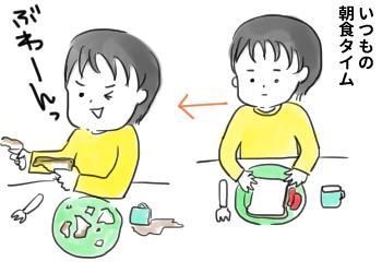 食パン1枚○○分