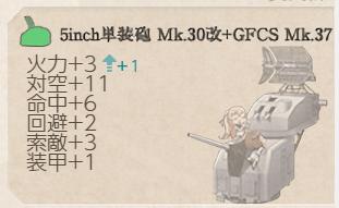 mk30+GFCS