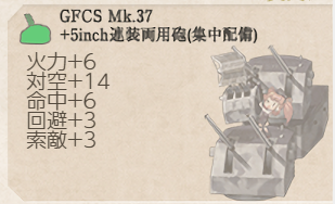 GFCS+5inch