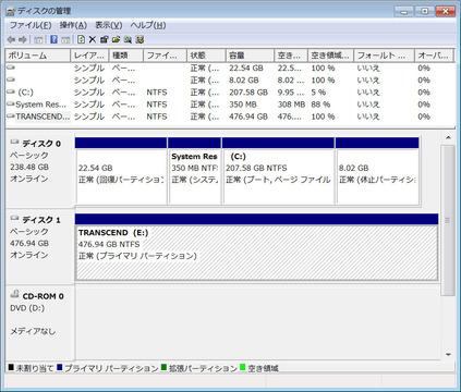 NTFS����λ