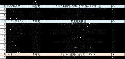 日本ダービー 2018