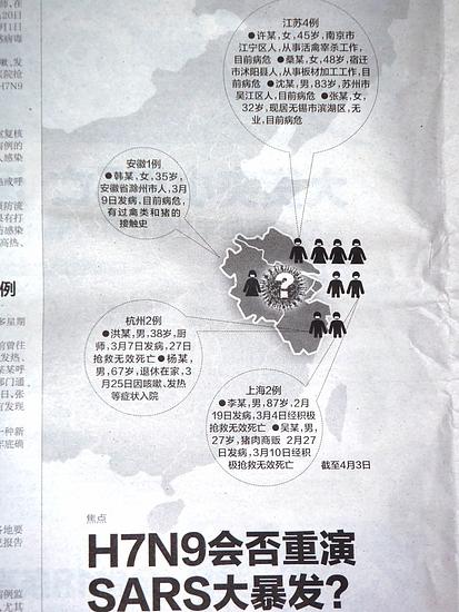 中国で鳥インフルエンザがパンデミックか? コウシュウでそして広州で!?!?!