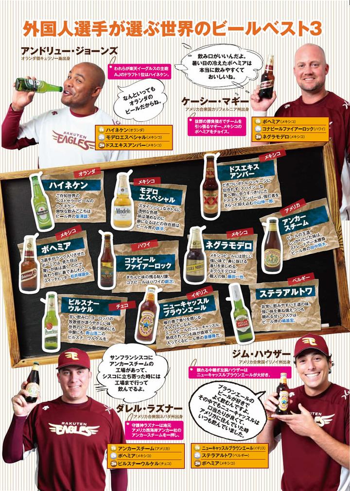 楽天の助っ人外人が好きなビールランキングを発表