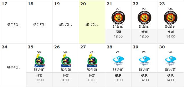 【朗報】DeNAの12連勝が確定した件