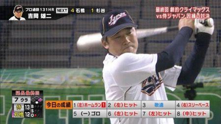 吉岡雄二の画像 p1_22