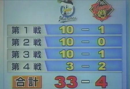 3大野球で有名な数字:江夏の21球、33-4、あと1つは?