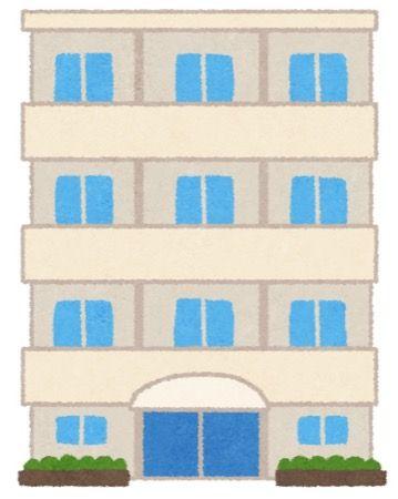 賃貸マンションの重視ポイントで打線組んだwwwwwww