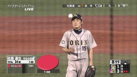 サトタツとかいう日本で一番のストレート投げてた投手