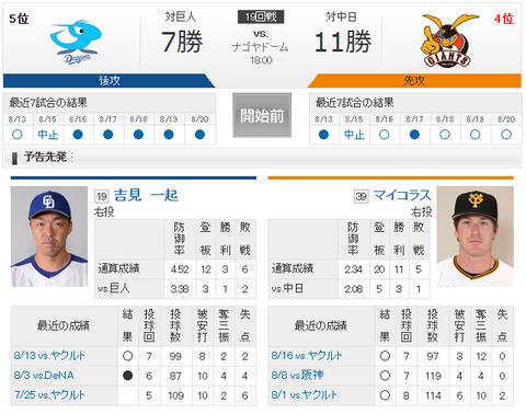 【実況・雑談用】 8/22 中日 vs 巨人(ナゴヤドーム)18:00開始